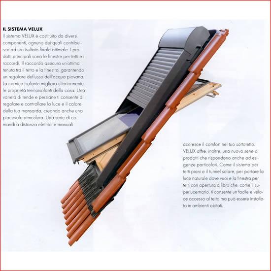 Velux tende avvolgibili finestre per tetti persiane for Finestre velux elettriche prezzi