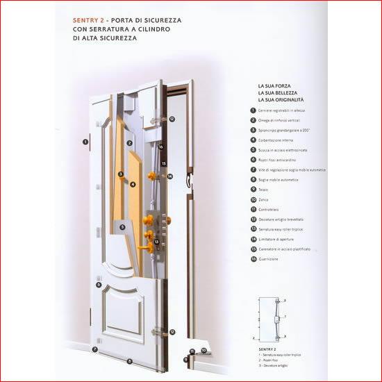 Scheda tecnica porta blindata dierre pannelli termoisolanti - Porta blindata classe 4 ...
