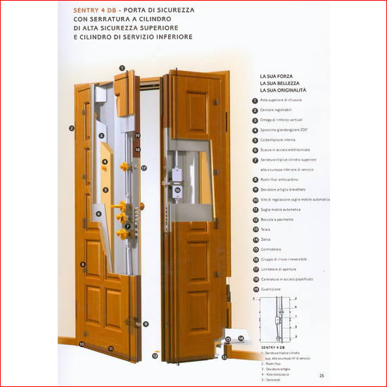 Dierre Porte Blindate Porte di Sicurezza
